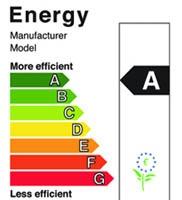 a_energia_osztaly