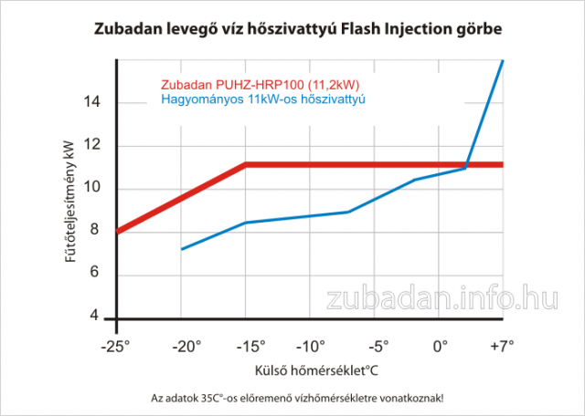 zubadan_flash_injection_gorbe