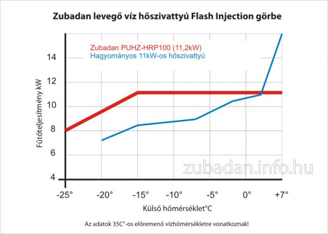zubadan_flash_injection_gorbe